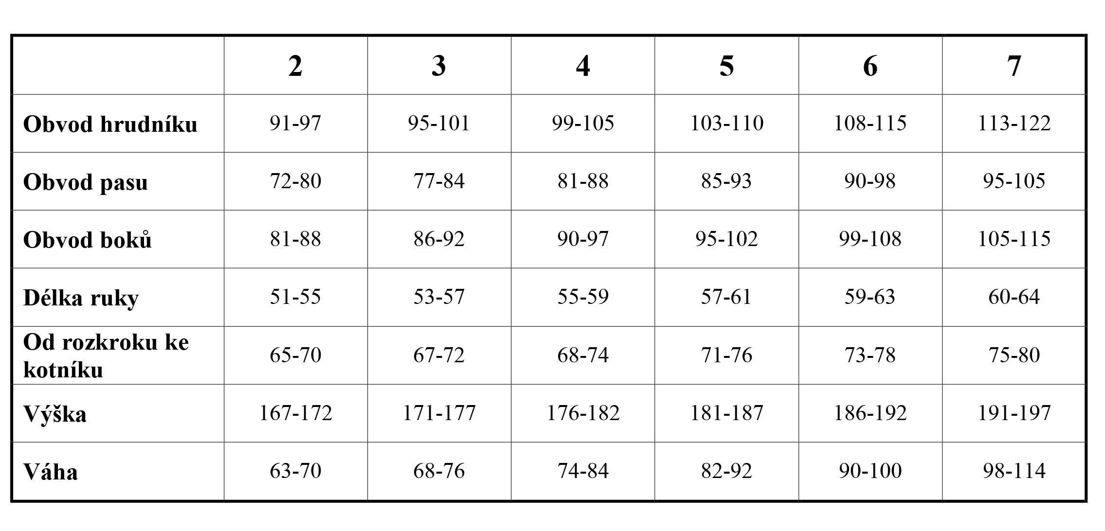 velikostni-tabulka-omer[1].doc